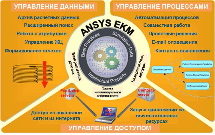 ansys_ekm_01